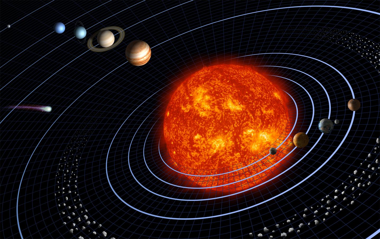 Ebc Por Que O Planeta Terra Gira Ao Redor Do Sol