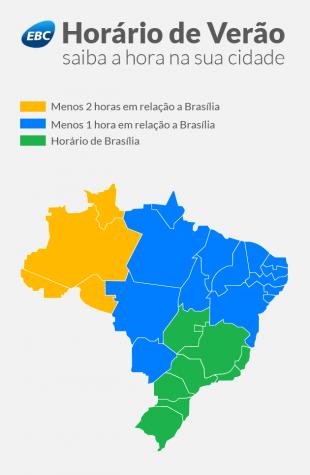Confira os fuso do Horário de Verão brasileiro em 2013