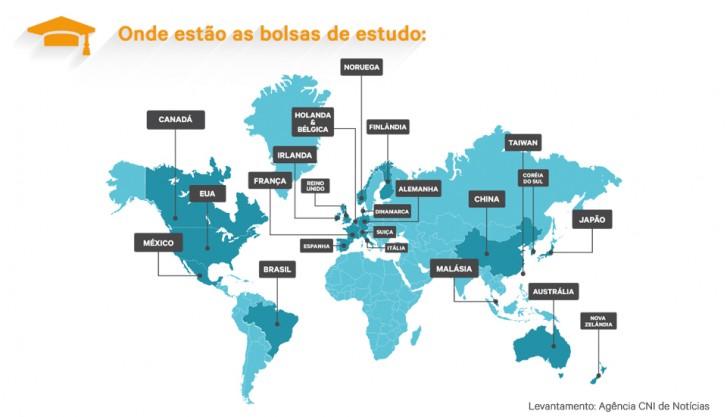 Bolsas de estudo pelo mundo