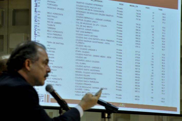 MEC divulga resultados do Enem 2011 por escola