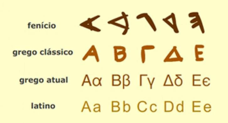 fenicio grego latino.jpg ce9d7505e28cc