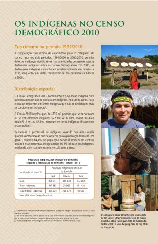 Censo demográfico - texto introdutório - Folder do IBGE
