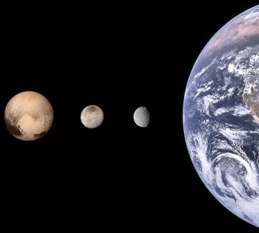 Plutão, Caronte, Ceres e a Terra