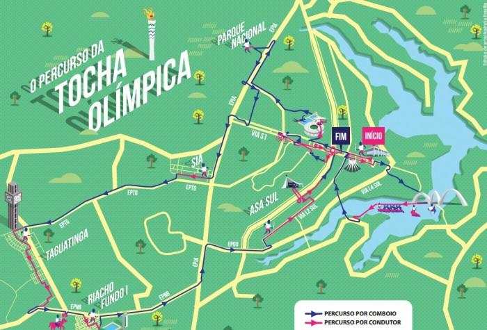 Mapa da passagem da tocha olímpica pelo Distrito Federal