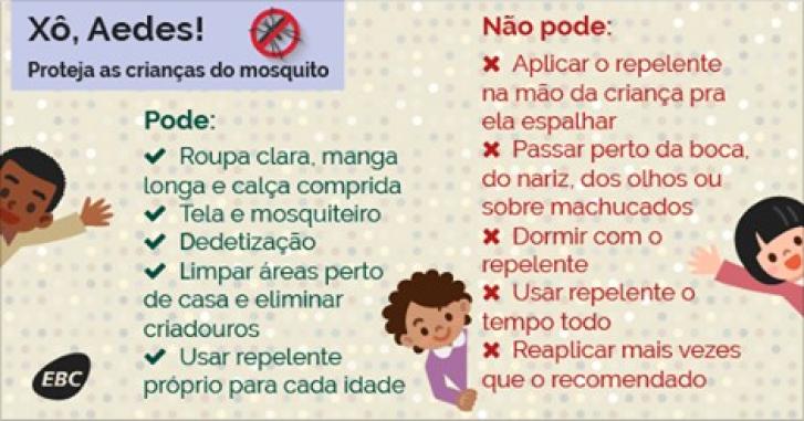 Quadro recomendações contra zika e dengue